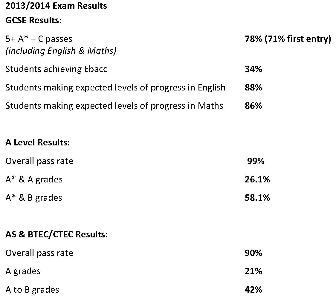 2013_14 results